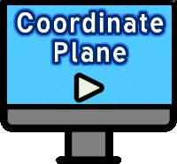 Coordinate Plane Lesson