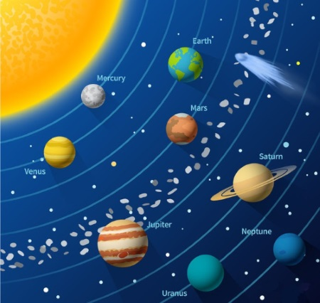 solar system for kids the planets and their moons